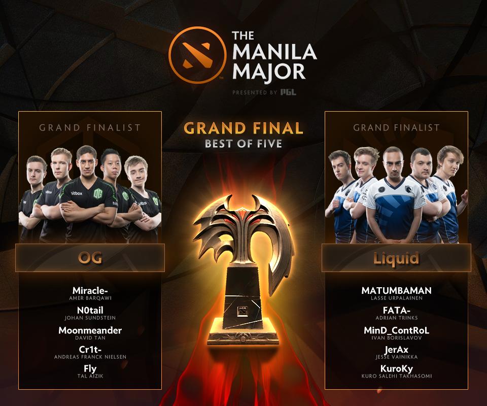 Dota 2 The International 2014 Team Liquid: La Finale Du Major De Manille Entre OG Et Team